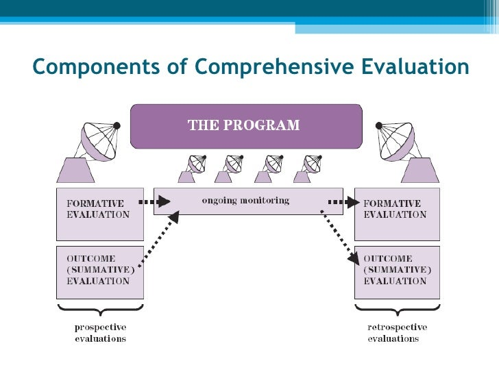 monitoring and evaluating is a continuous process I discuss it in this blog post, monitoring & evaluating your outcomes in the last year,  are your monitoring and evaluation a continuous process or batched do .