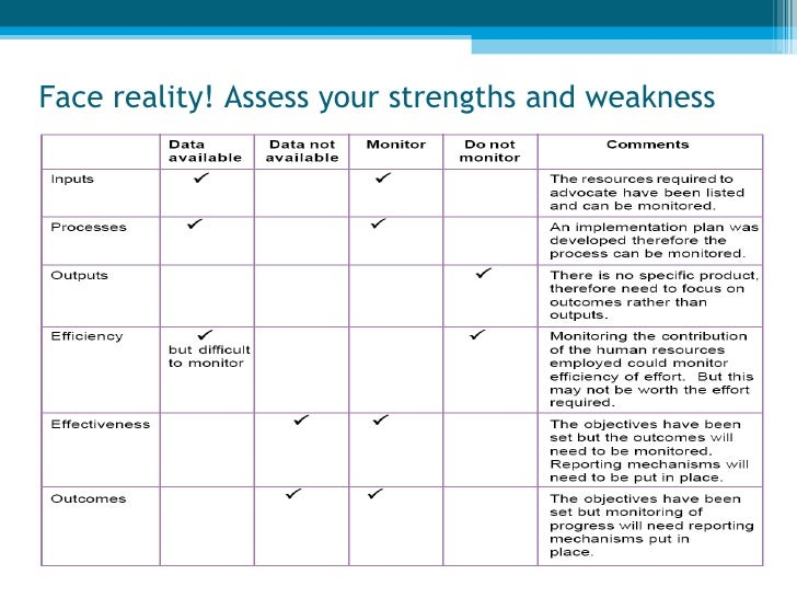 Elderly strengths and weaknesses in health