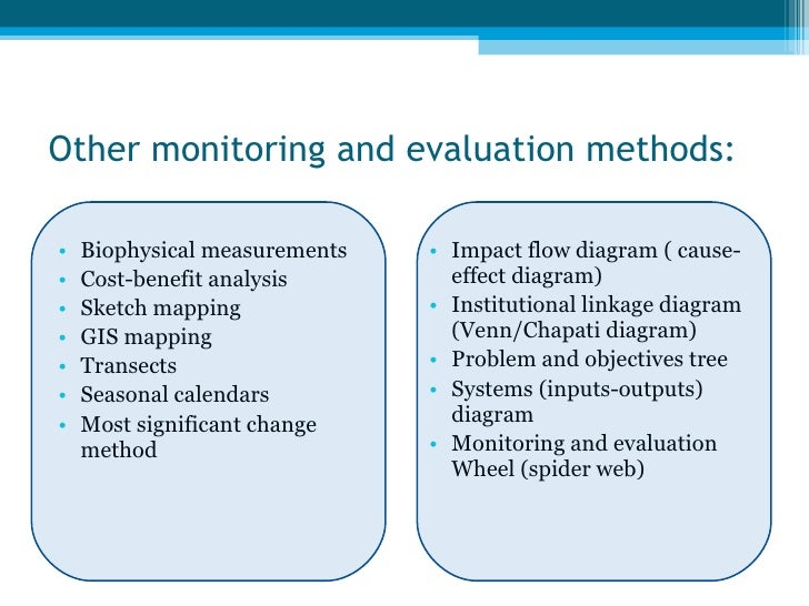 linkage mapping with Monitoring And Evaluation Of Health Services on Gwas Of Resistance To Stem And Sheath Diseases Of Uruguayan Advanced Rice Breeding Germplasm further Saab 9000 Drive By Wire 1992 also 6359111 besides Monitoring And Evaluation Of Health Services also Bridging Gaps In Mental Health Wvid 2016.