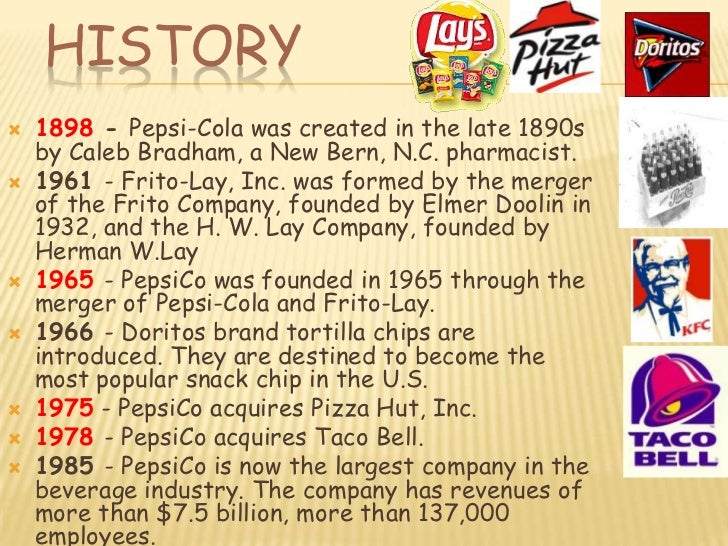 an introduction to the pepsico quaker merger The parties state that the merger aims to increase pepsico's product offering of non-carbonated soft drinks through the integration of quaker acquisition of quaker by pepsico, is thus a concentration within the meaning of and in the light of the introduction of the euro.