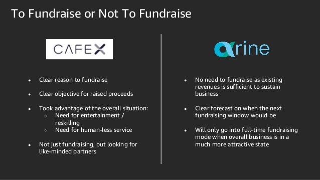 To Fundraise or Not To Fundraise ● Clear reason to fundraise ● Clear objective for raised proceeds ● Took advantage of the...