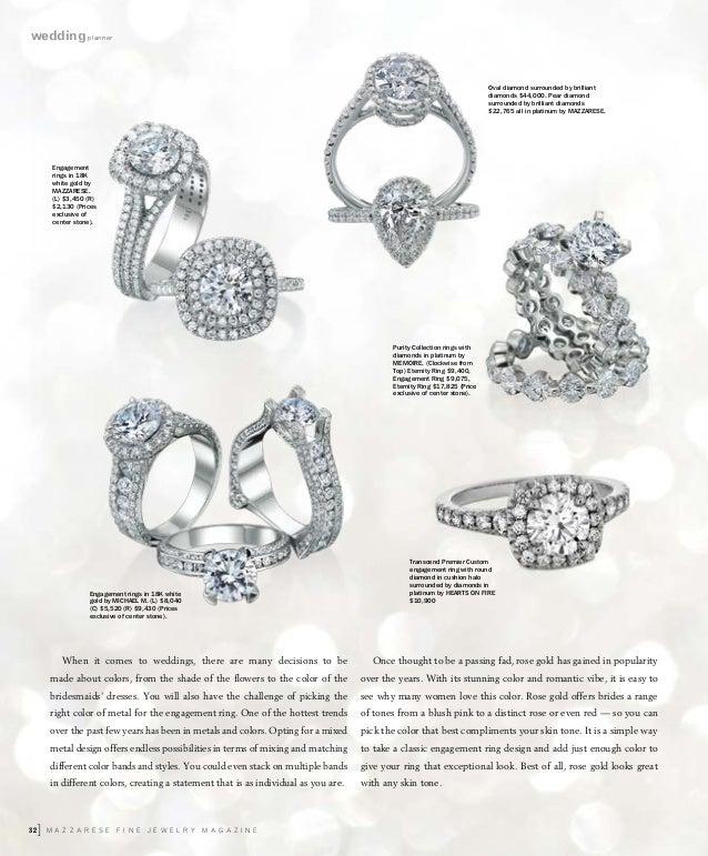 Covet Jewelry Vivid Star Logo Ball Captive Bead Ring
