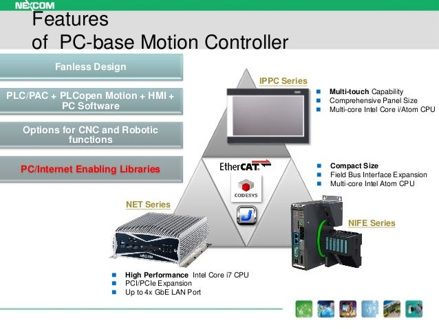 The solution selling kits of PC-based Automation_20160404_Eric Lo