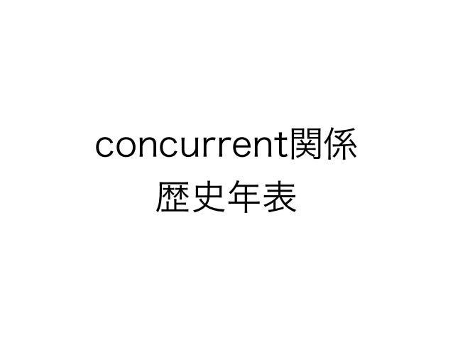 concurrent関係 歴史年表