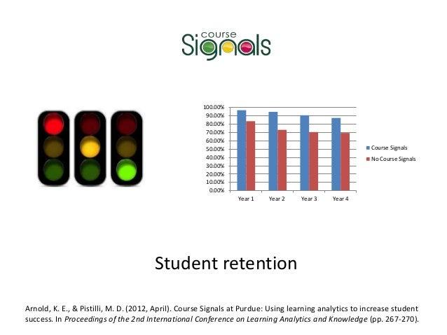 Student retention 0.00% 10.00% 20.00% 30.00% 40.00% 50.00% 60.00% 70.00% 80.00% 90.00% 100.00% Year 1 Year 2 Year 3 Year 4...