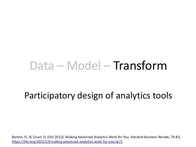 Data – Model – Transform Participatory design of analytics tools Analytics tools for non-statistics experts Barton, D., & ...