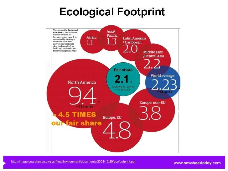 http://image.guardian.co.uk/sys-files/Environment/documents/2008/10/29/ecofootprint.pdf