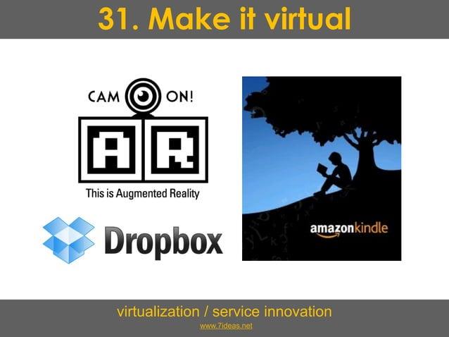 31. Make it virtual virtualization / service innovation www.7ideas.net