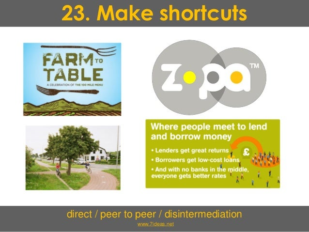 23. Make shortcuts direct / peer to peer / disintermediation www.7ideas.net