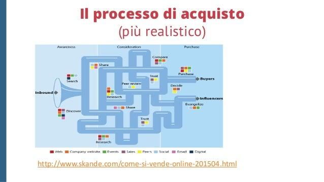 1) Metriche di consumo • Traffico - visite totali, visite uniche, etc. • Traffico da referral - il successo dei tuoi conte...