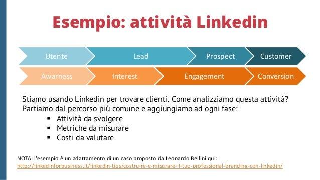 Linkedin, fase 1: Awareness Awarness Utente Pubblico, condivido, commento contenuti utili in TL e nei gruppi Quante person...