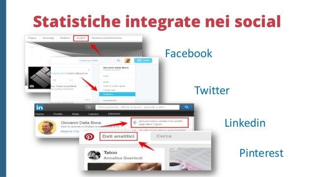 Social management tools http://mavsocial.com/ https://buffer.com https://hootsuite.com