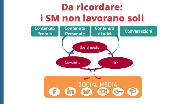 Mail: giovannidb@imparafacile.it Sito: www.imparafacile.it Twitter (@imparafacile): https://twitter.com/imparafacile Faceb...