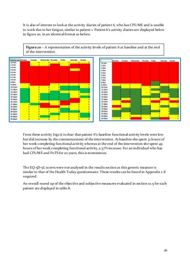 Dissertation template walden