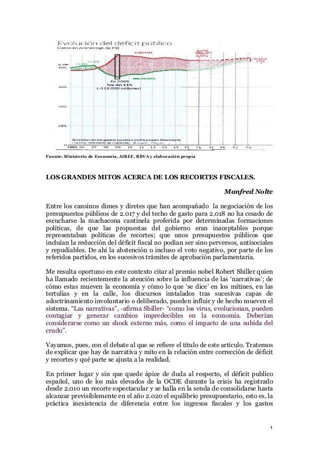 1 Fuente: Ministerio de Economía, AIREF, BBVA y elaboración propia LOS GRANDES MITOS ACERCA DE LOS RECORTES FISCALES. Man...