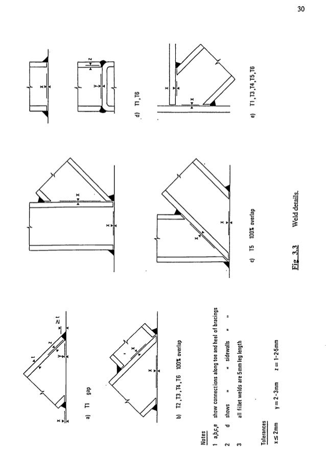Fully overlapped hollow section welded joints in truss
