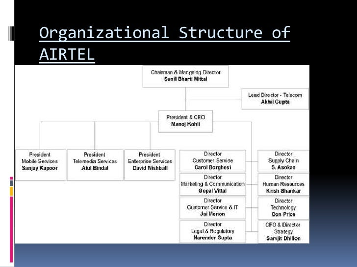 airtel organisational structure The nigerian communications commission's organisational structure is  comprised of twenty (20) departments the executive vice chairman (evc) is the  chief.