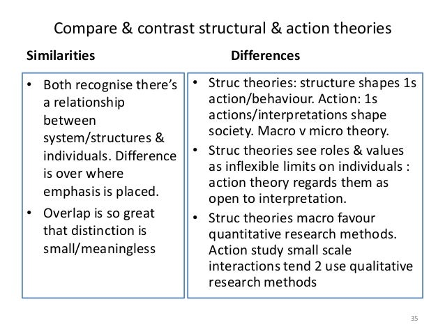 Differences Between Functionalism Conflict Theory And Symbolic