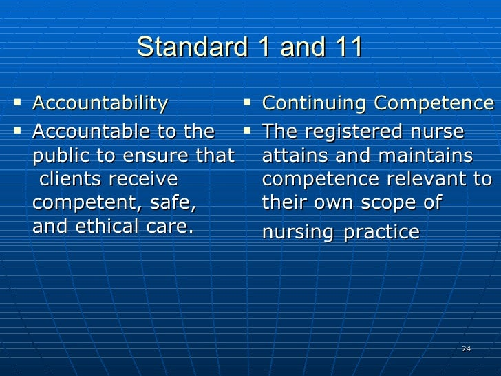 nurse ethics The nurse, in all professional relationships, practices with compassion and respect for the inherent dignity, worth,  nursingworld | code of ethics.