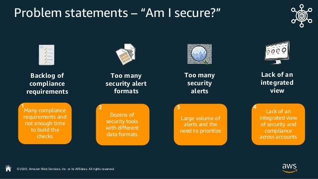 Continuous Compliance con AWS Security Hub Slide 3