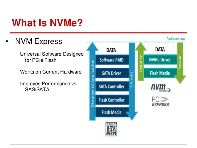 Webinar: How NVMe Will Change Flash Storage