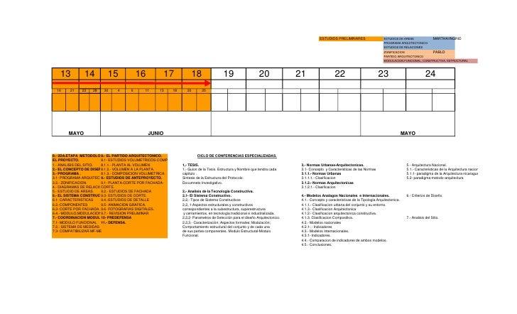 PLAN DE TRABAJO DESARROLLO PROYECTOS ARQUITECTÓNICOS Slide 2