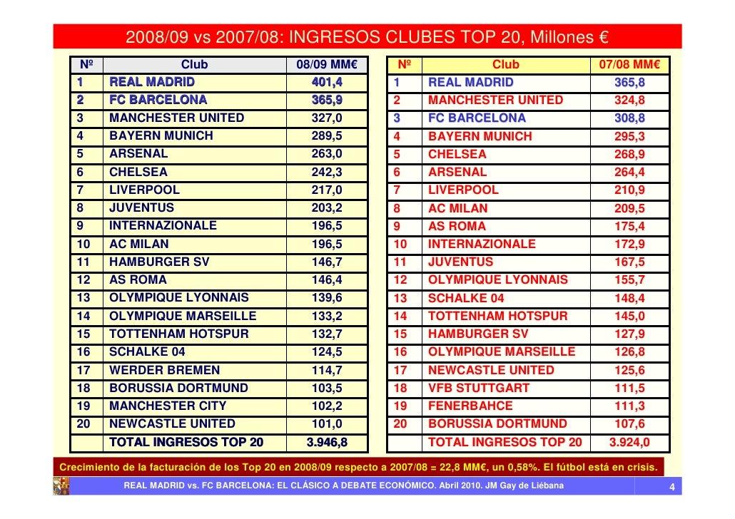 Image Result For Vivo Manchester City Vs Liverpool En Vivo En Vivo Roja Directa