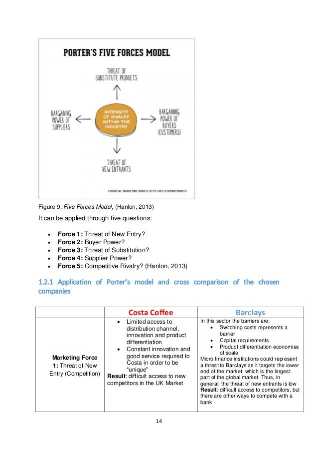 porters five forces applied for costa The porter five-forces industry analysis framework for religious nonprofits: a m e (2005) michael porter's industry analysis framework applied to religious nonprofit organizations: a conceptual analysis and research implications porter five-forces framework 4.