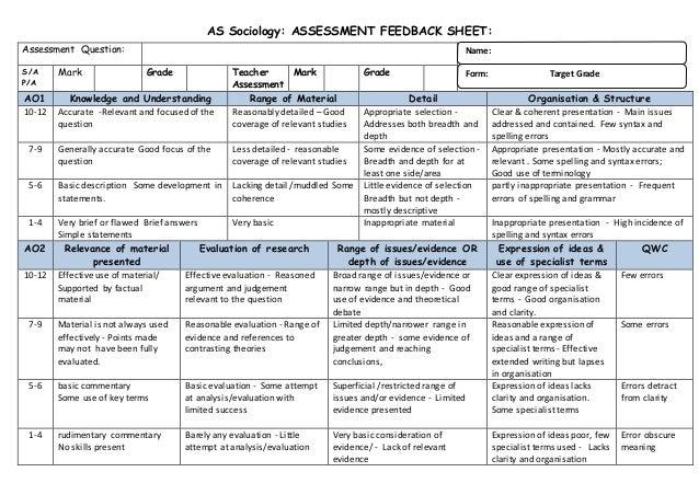 AS Sociology: ASSESSMENT FEEDBACK SHEET: Assessment Question: S/A P/A Mark Grade Teacher Assessment Mark Grade AO1 Knowled...