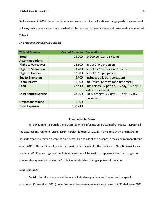 ... Doc Athlete Sponsorship Contract Template 15 Sponsorship U2013 Athlete  Sponsorship Proposal Template ...