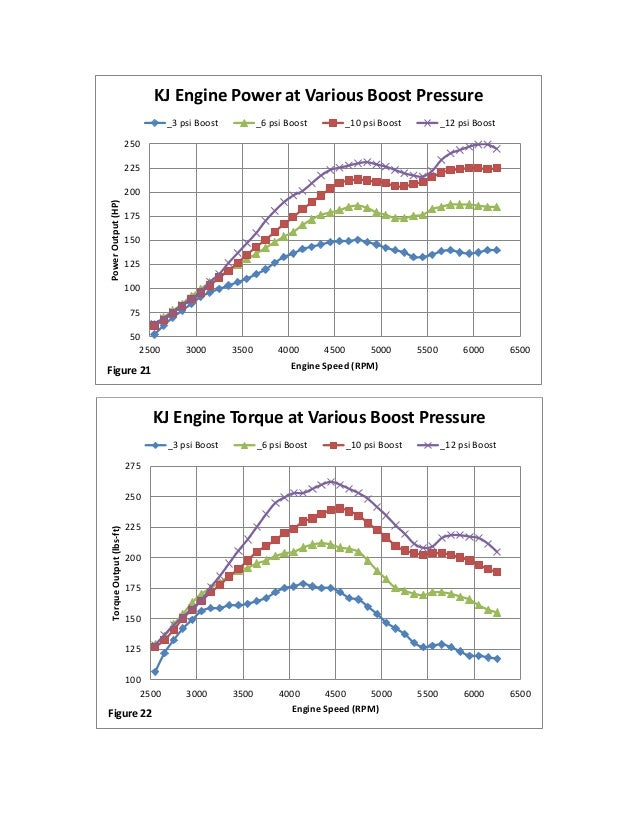 mazda millenia v l serpentine belt diagram  mazda  auto