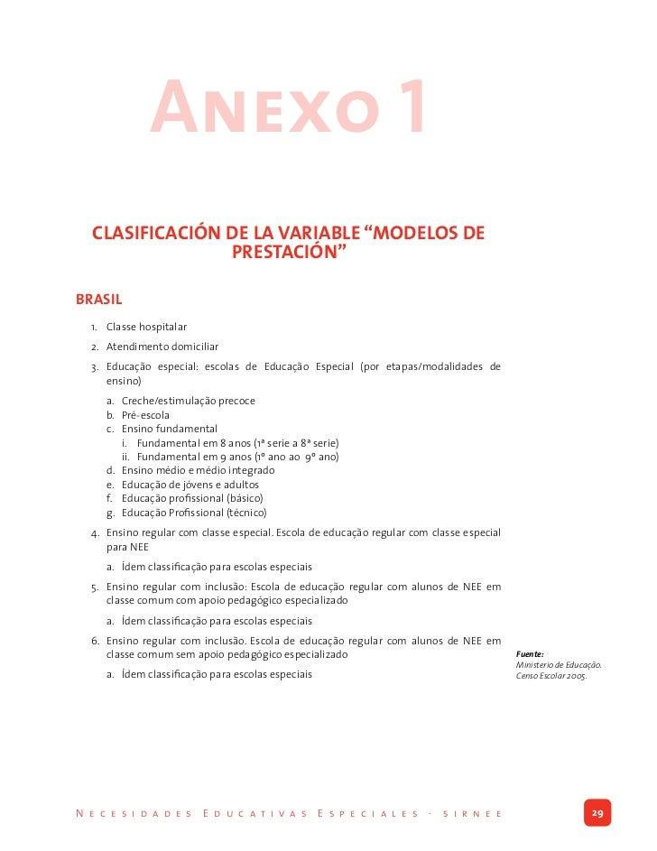 """Anexo II CLASIfICACIÓN DE LA vARIAbLE """"CONDICIÓN DE               LOS ALUMNOS""""      A los efectos de proponer para el SIRN..."""
