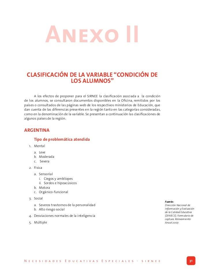 GUATEMALA     Discapacidad  1. Física  2. Auditiva  3. Visual  4. Intelectual  5. Lenguaje  6. Múltiple     Otras categorí...