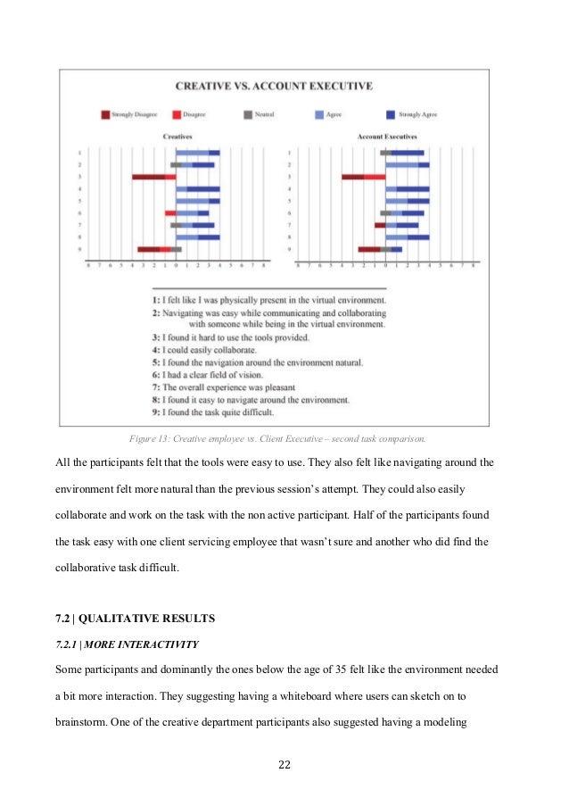 22 Figure 13: Creative employee vs. Client Executive – second task comparison. All the participants felt that the tools w...