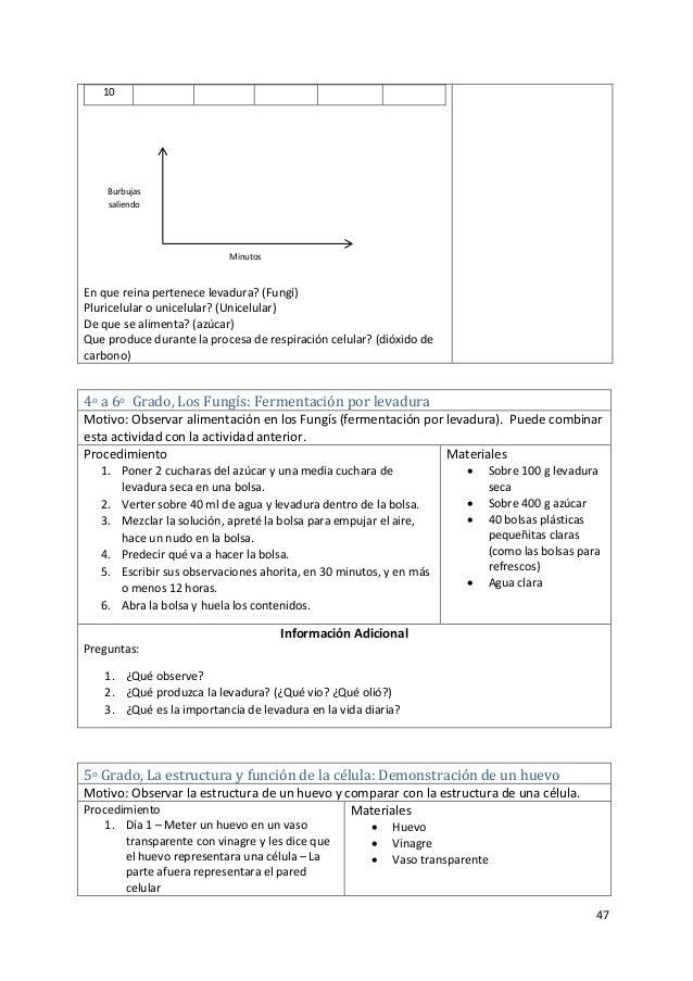 Science manual for Manual de procedimientos de alimentos y bebidas de un hotel