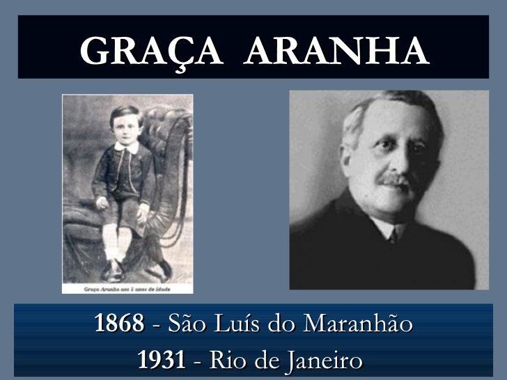 GRAÇA ARANHA1868 - São Luís do Maranhão   1931 - Rio de Janeiro