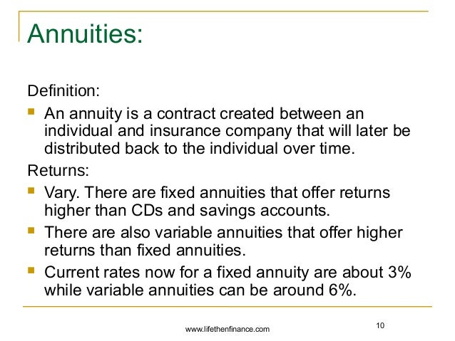 Use annuity rate in a sentence