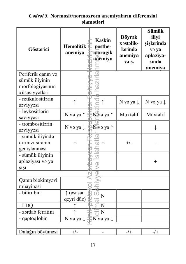 39 Hemoblastoz W