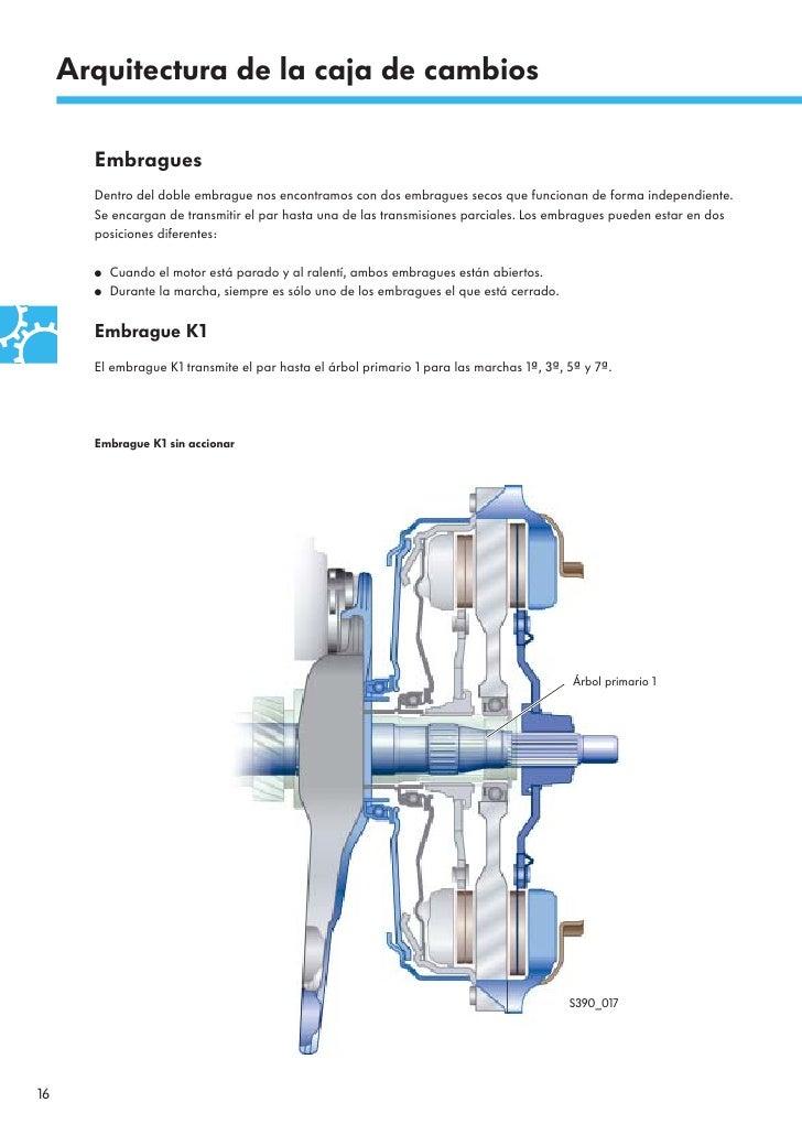 Transmisión de doble embrague pdf