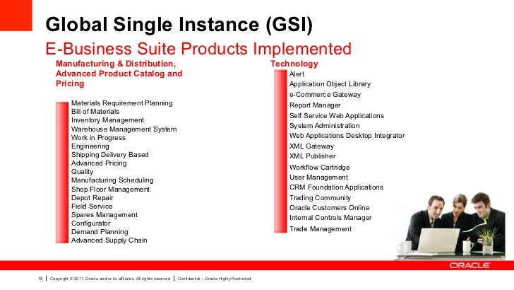 An Overview Of Oracle S Use Of Its Own Software And Hardware