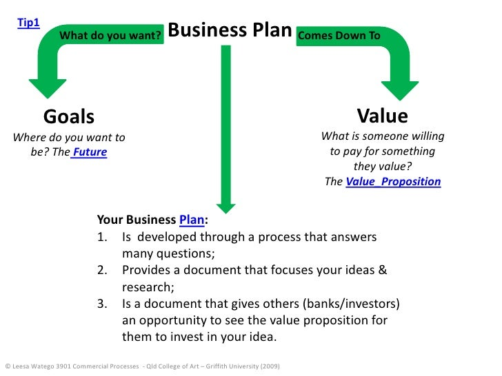 Tip1                  What do you want?                   Business Plan Comes Down To               Goals                 ...