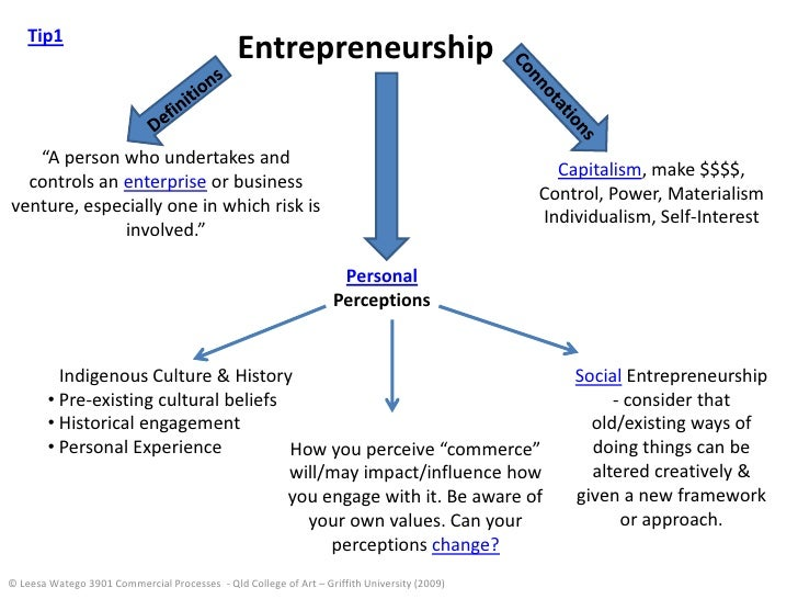 """Tip1                                                Entrepreneurship     """"A person who undertakes and                     ..."""
