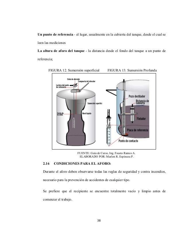 Tesis petrolifera