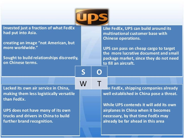 fedex and ups in china Dhl, fedex and ups are all the best international courier services for international package delivery let's take goods shipping from china via dhl, fedex and ups.