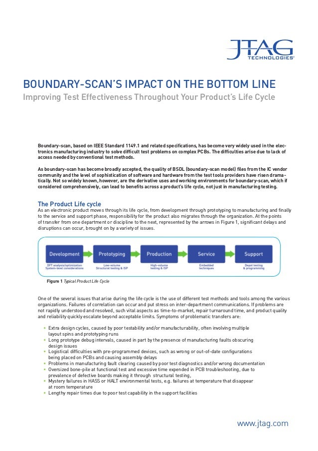 BOUNDARY-SCAN'S IMPACT ON THE BOTTOM LINE Improving Test Effectiveness  Throughout Your Product's Life Cycle