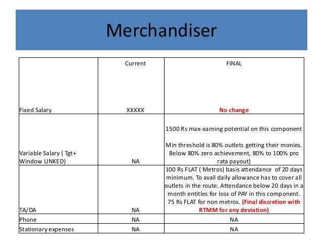 The national average salary for a Visual Merchandiser is $39, in United States. Filter by location to see Visual Merchandiser salaries in your area. Salary estimates are based on 3, salaries submitted anonymously to Glassdoor by Visual Merchandiser employees.