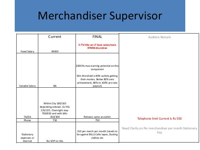 Field Based Merchandisers – Merchandiser (van provided) Cosine are excited to be working with our client, McCormick foods, who make loved household brands like Schwartz spices. Throughout the key months of November, December and January we are looking for Merchandisers to support the field team over the busy seasonal period.