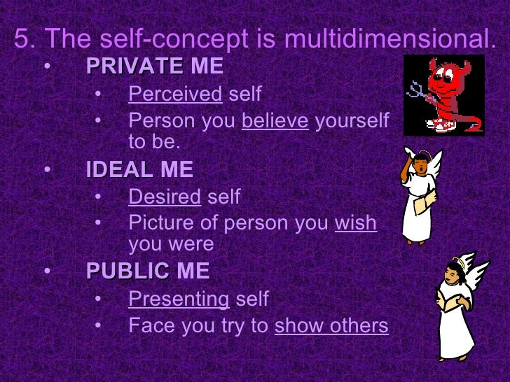 self perception examples