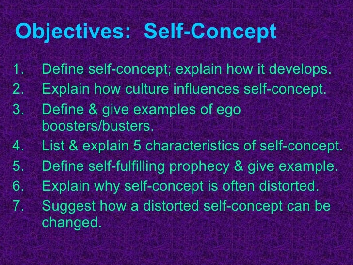 self in interpersonal communication 3 objectives self concept