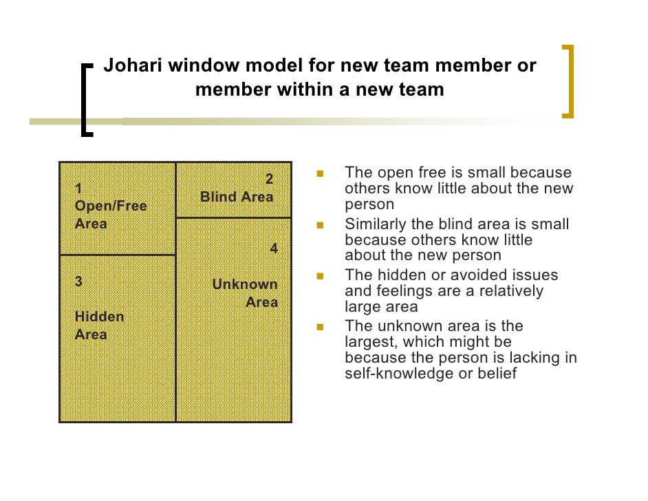 johari window essay example According to (satterlee,  the johari window essay example for free - model is a simple and useful tool for illustrating and improving self-awareness,.